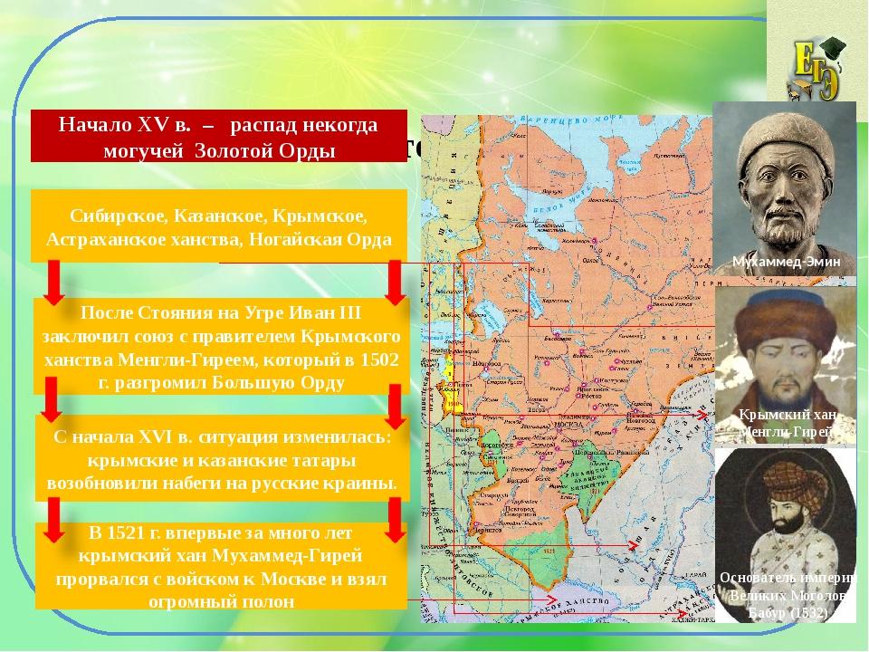 3. На юго-восточных границах Начало XV в. – распад некогда могучей Золотой О...