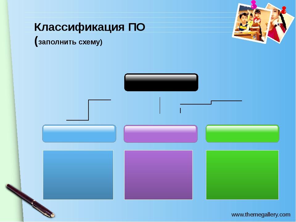 Классификация ПО (заполнить схему) www.themegallery.com