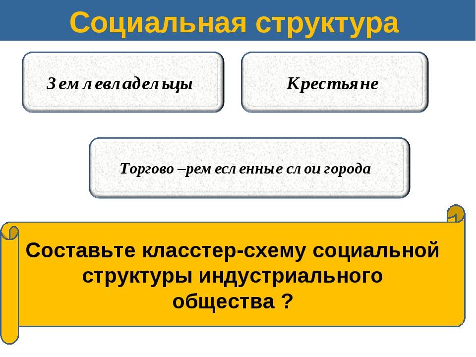 Социальная структура Определите к какому обществу относится структура : тради...