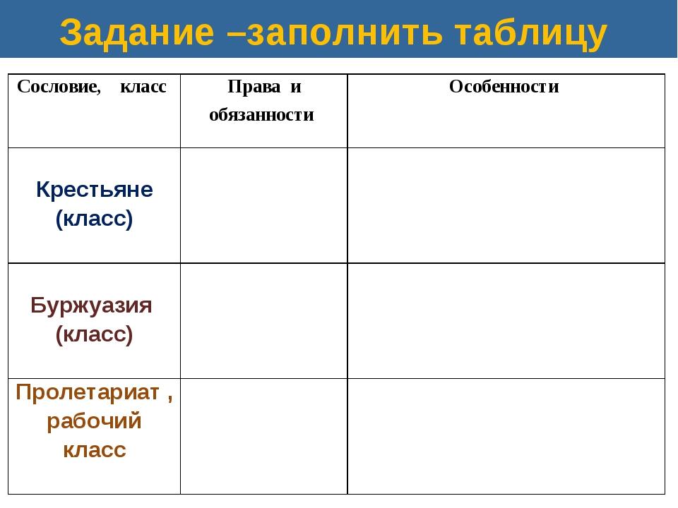 Задание –заполнить таблицу Сословие, класс Права и обязанности Особенности...