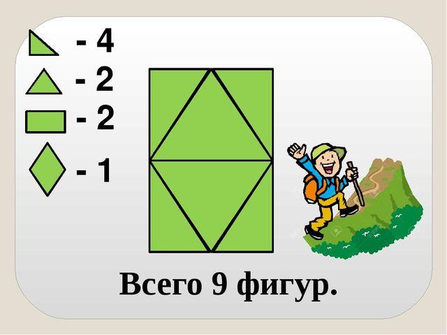 - 4 - 2 - 2 - 1 Всего 9 фигур.