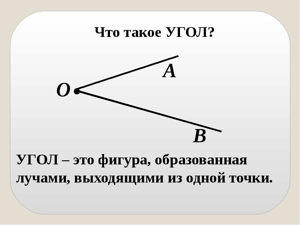 Что такое УГОЛ? УГОЛ – это фигура, образованная лучами, выходящими из одной т...