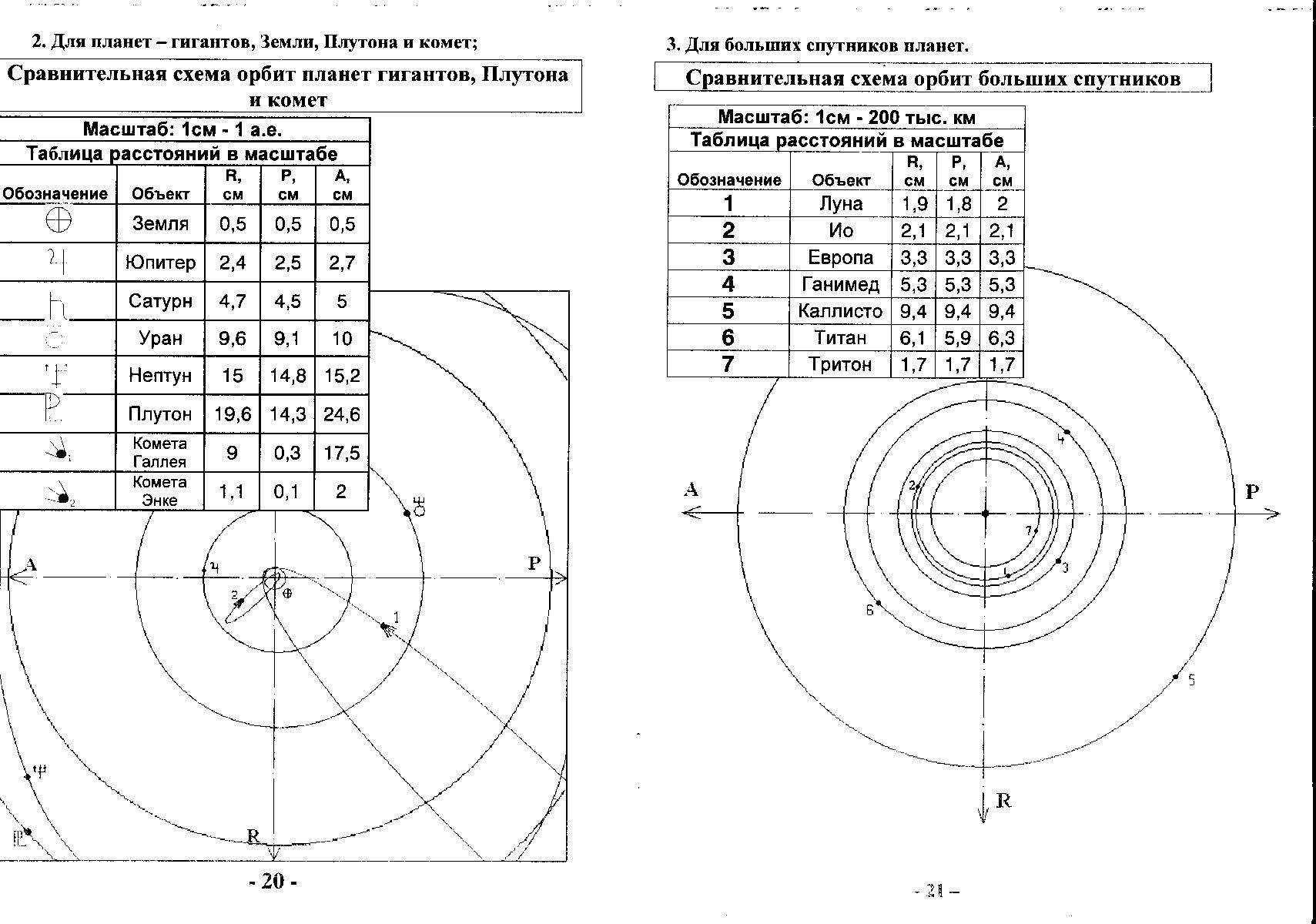 Практическая работа исследование астрономических моделей работа для девушек с ежедневной оплатой тюмень