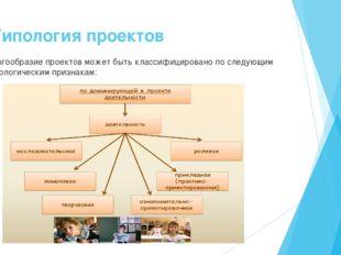 3. Типология проектов Многообразие проектов может быть классифицировано по сл