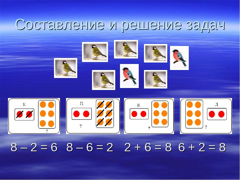 Составление и решение задач 8 – 2 = 6 8 – 6 = 2 6 + 2 = 8 2 + 6 = 8