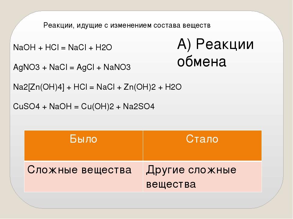 Реакции, идущие с изменением состава веществ NaOH + HCl = NaCl + H2O AgNO3 +...