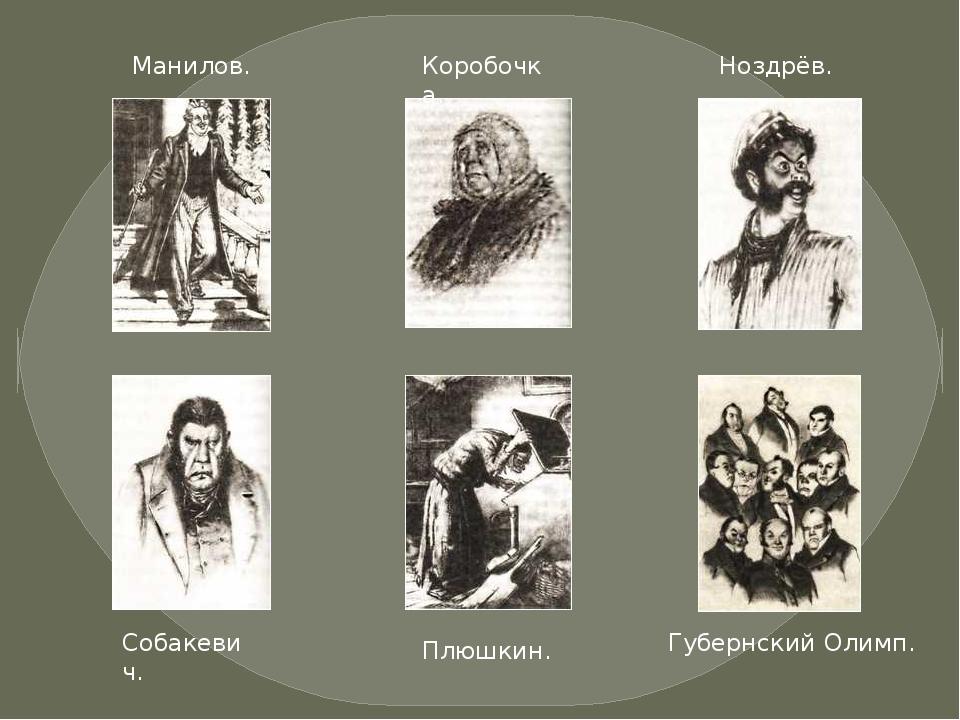 Губернский Олимп. Коробочка. Ноздрёв. Манилов. Собакевич. Плюшкин.