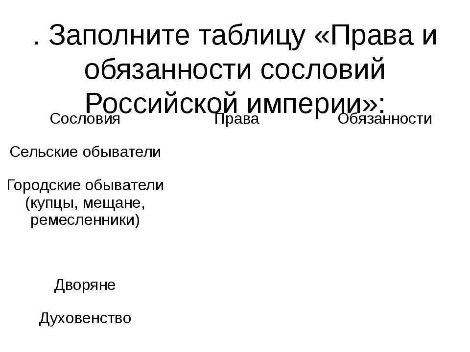 . Заполните таблицу «Права и обязанности сословий Российской империи»: Сослов...