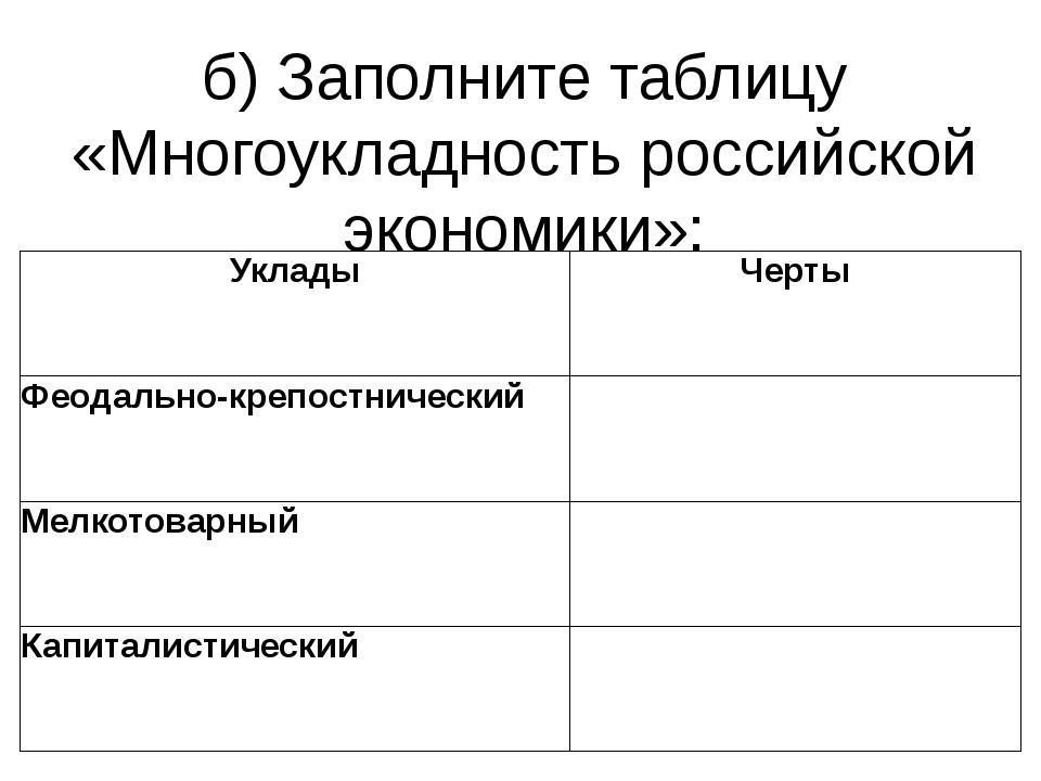 б) Заполните таблицу «Многоукладность российской экономики»: Уклады Черты Фео...