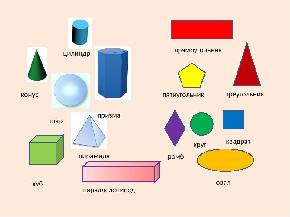 рыб, картинки куб шар цилиндр конус пирамида сути, животные