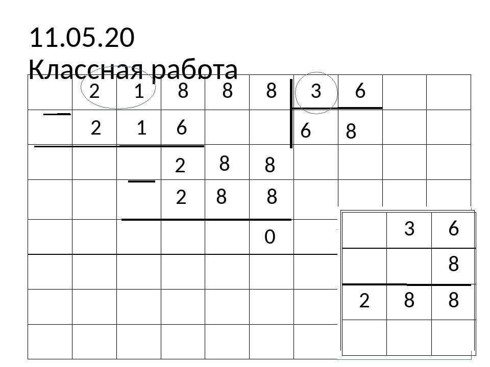 11.05.20 Классная работа 6 2 1 6 2 8 8 8 2 8 8 0 2 1 8 8 8 3 6 3 4 3 6 7 2 5...