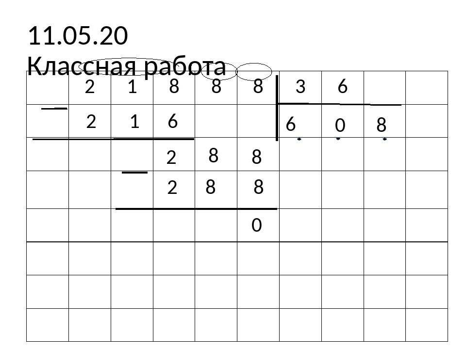 11.05.20 Классная работа 6 2 1 6 2 8 8 8 2 8 8 0 0 2 1 8 8 8 3 6