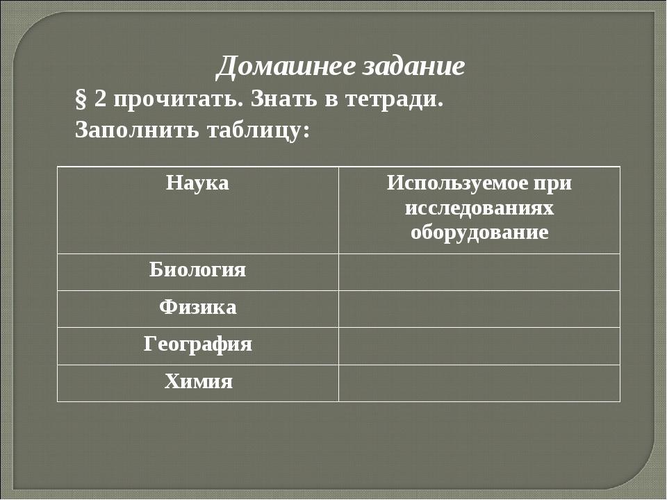 Домашнее задание § 2 прочитать. Знать в тетради. Заполнить таблицу: НаукаИсп...