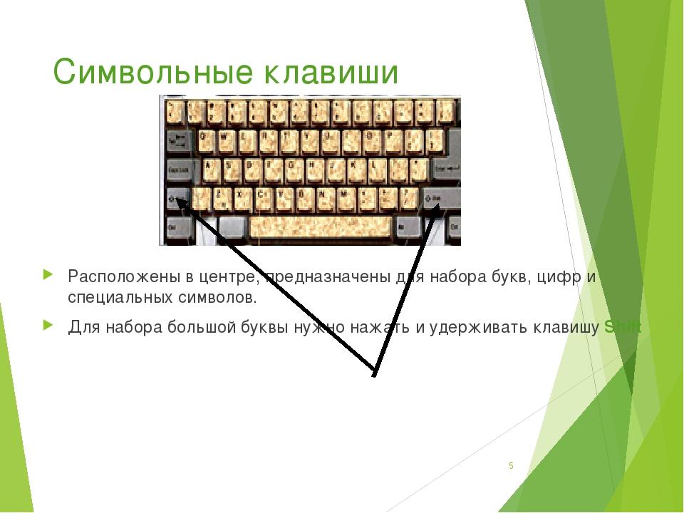 Символьные клавиши Расположены в центре, предназначены для набора букв, цифр...