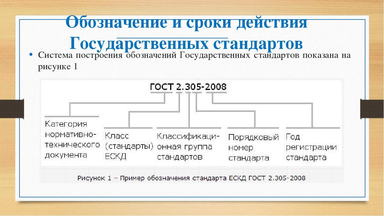 Обозначение и сроки действия Государственных стандартов Система построения об...