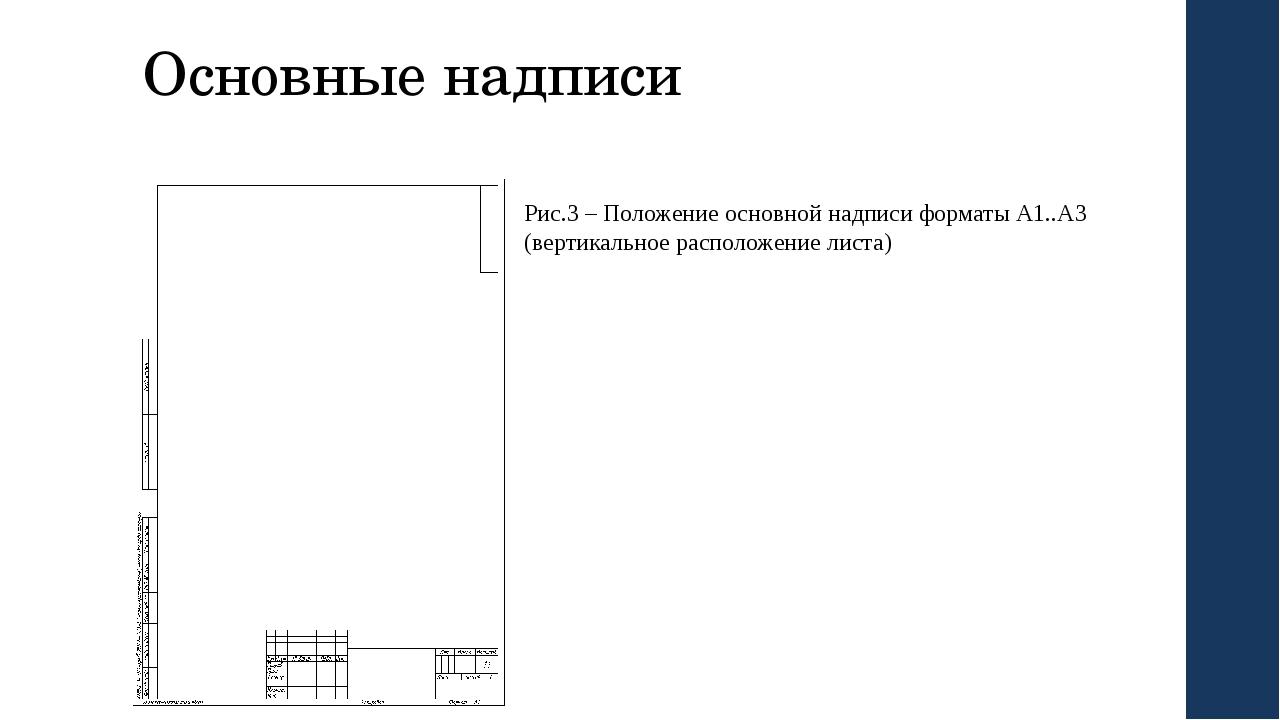 Основные надписи Рис.3 – Положение основной надписи форматы А1..А3 (вертикаль...