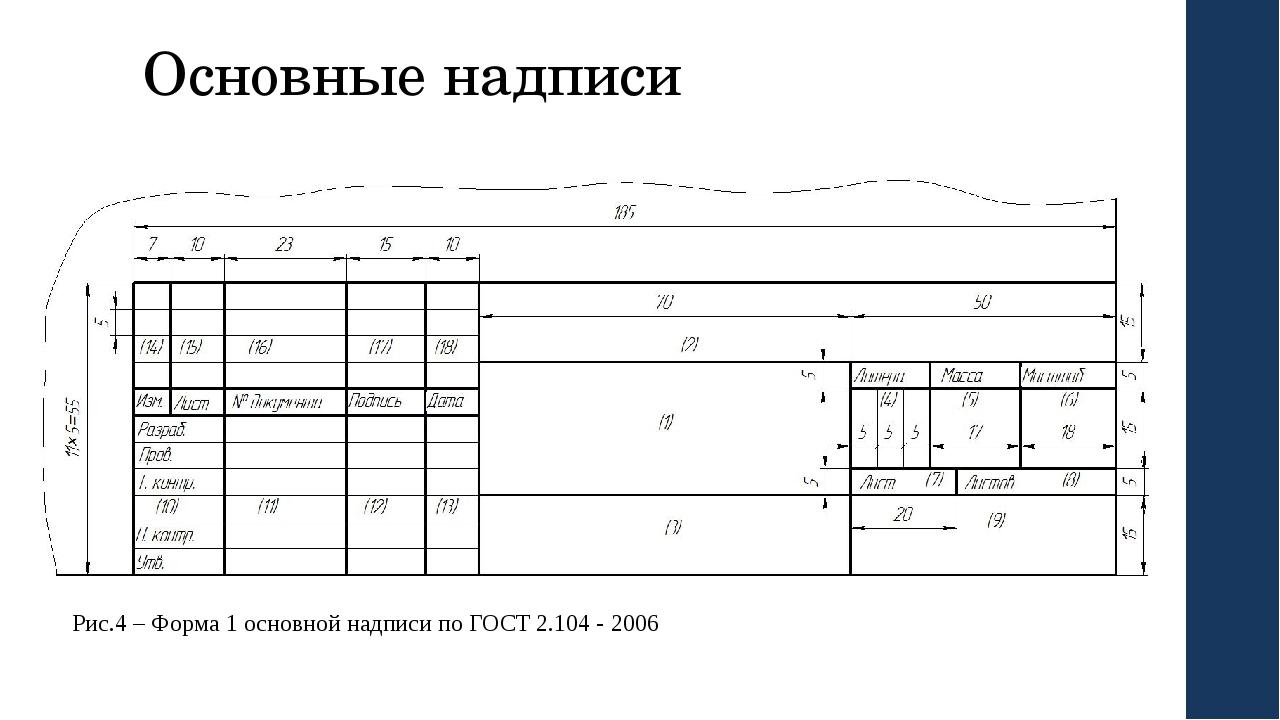 Основные надписи Рис.4 – Форма 1 основной надписи по ГОСТ 2.104 - 2006