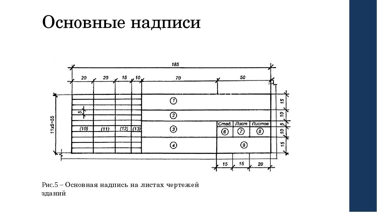 Основные надписи Рис.5 – Основная надпись на листах чертежей зданий