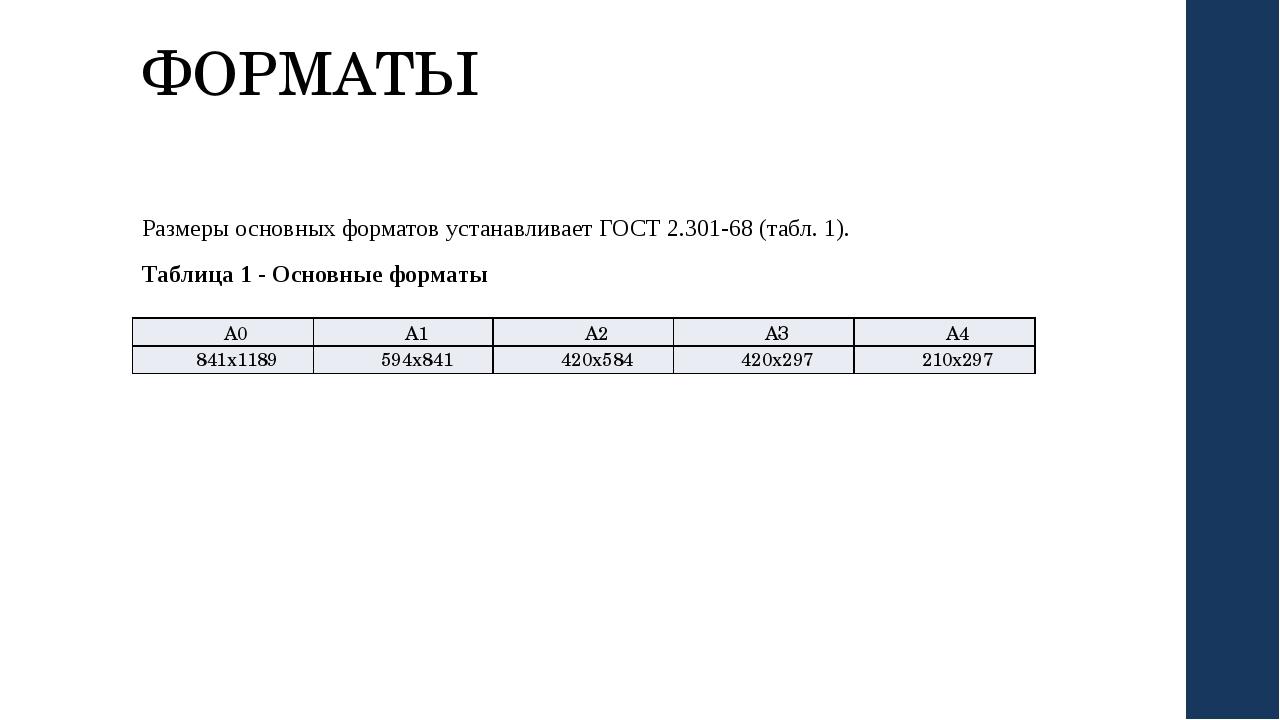 ФОРМАТЫ Размеры основных форматов устанавливает ГОСТ 2.301-68 (табл. 1). Табл...