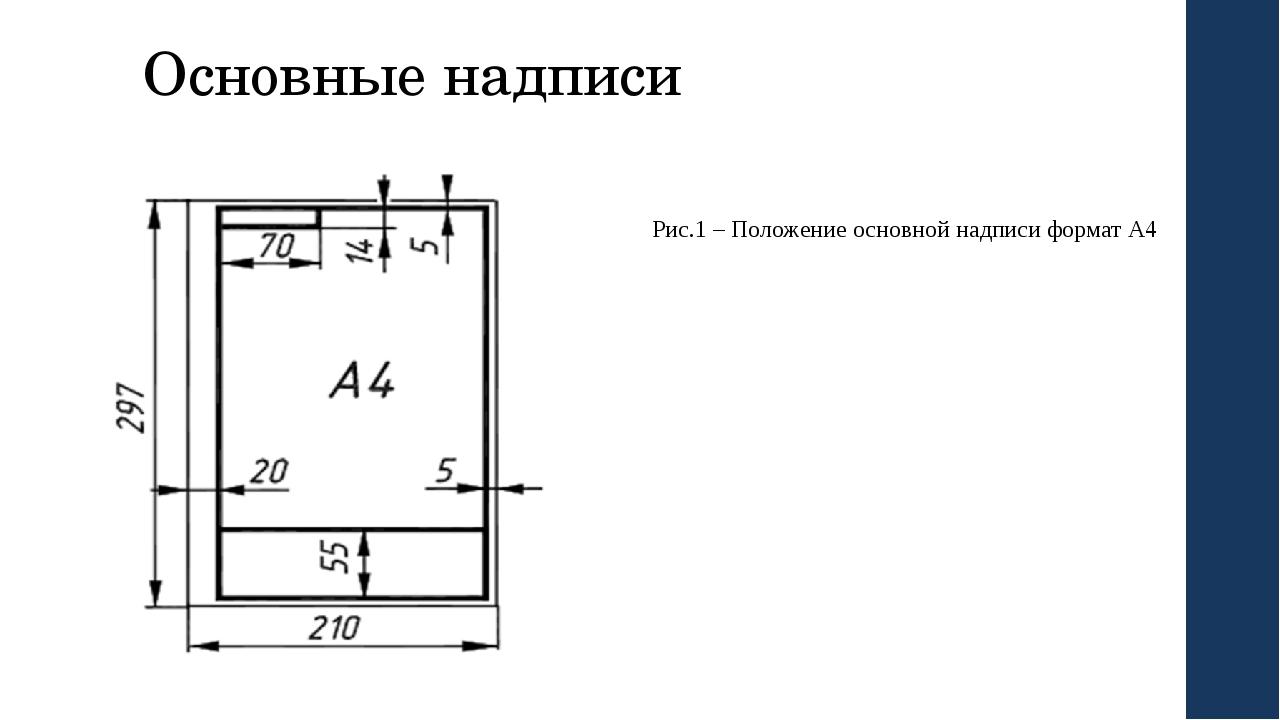 Основные надписи Рис.1 – Положение основной надписи формат А4