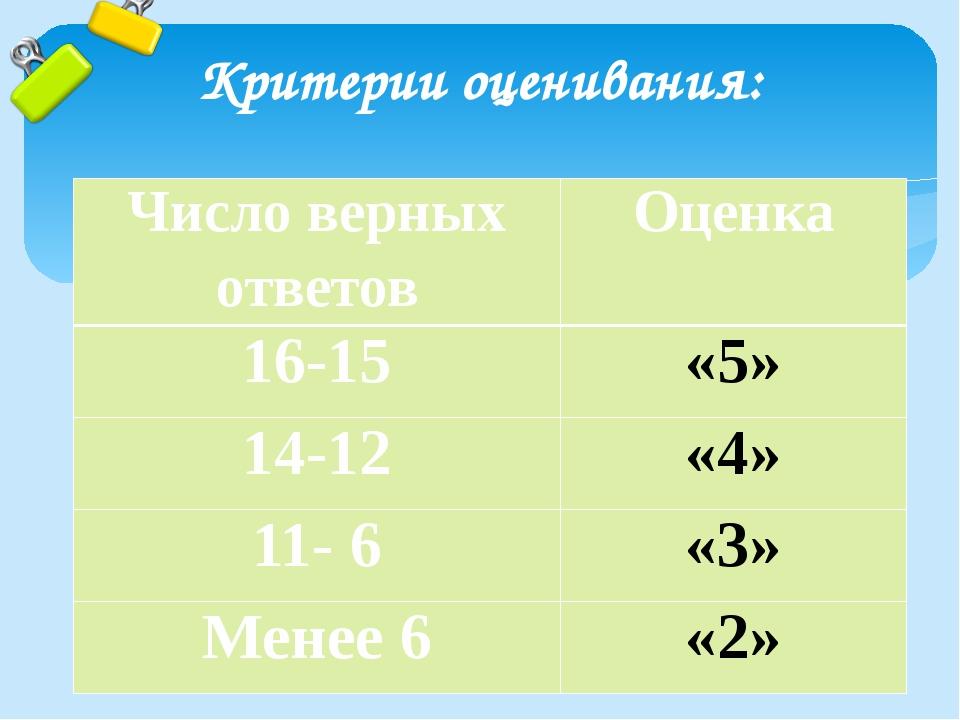 Критерии оценивания: Число верных ответов Оценка 16-15 «5» 14-12 «4» 11-6 «3...