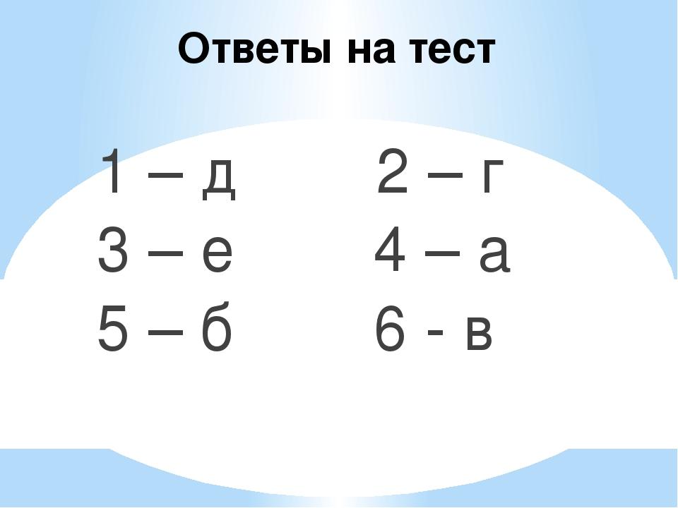 Ответы на тест 1 – д 2 – г 3 – е 4 – а 5 – б 6 - в