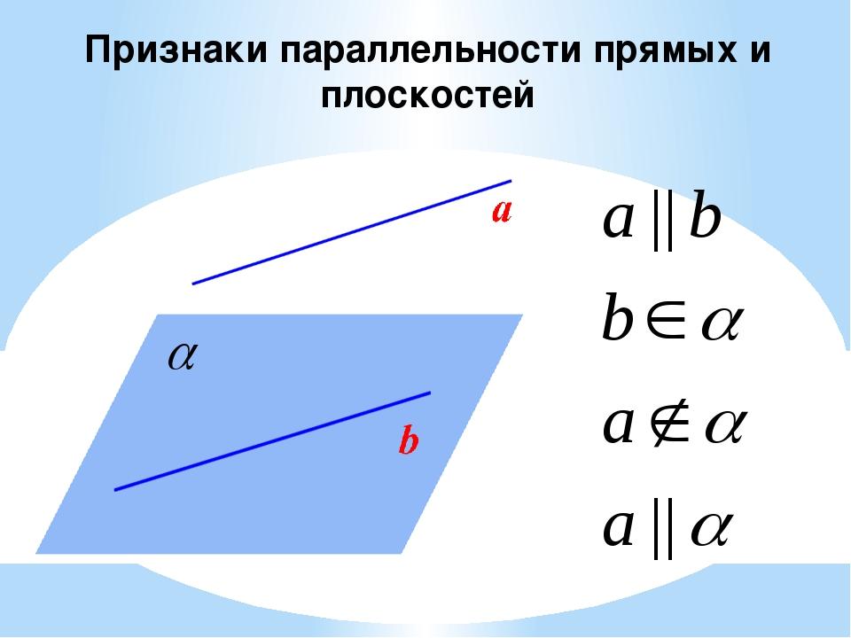 Признаки параллельности прямых и плоскостей