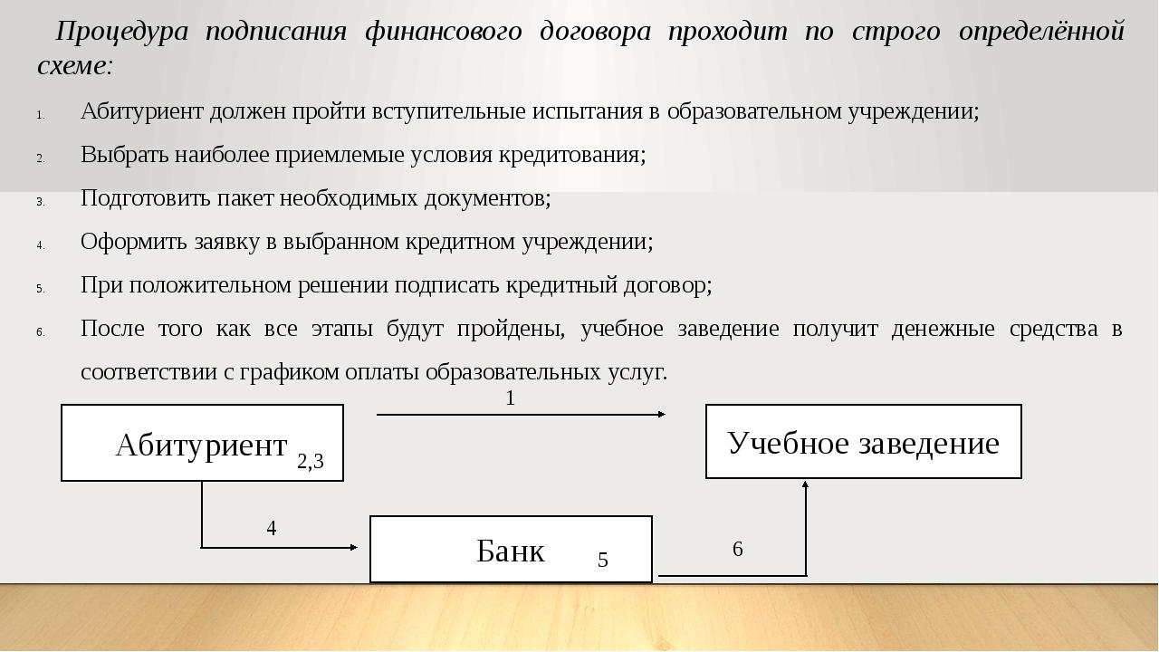 договор образовательного кредита
