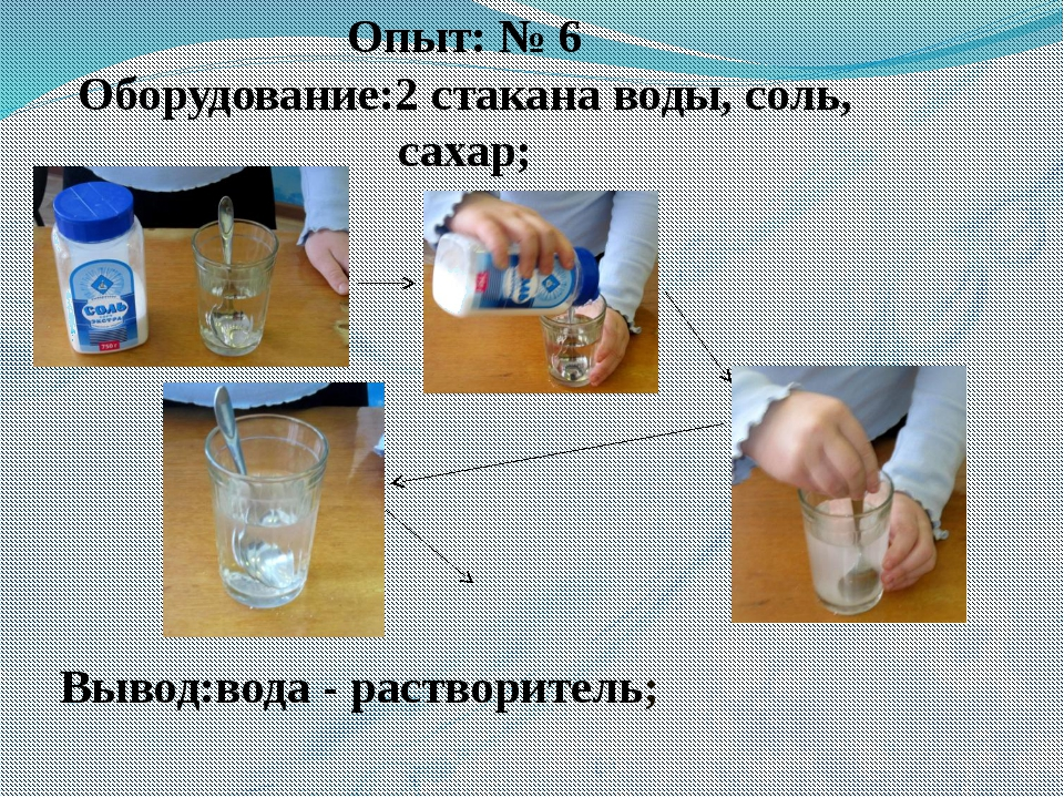 Опыты с водой в картинках с описанием