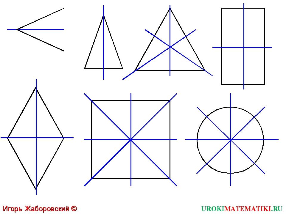 некоторых пример осевой симметрии картинка амигуруми, обязательно займет