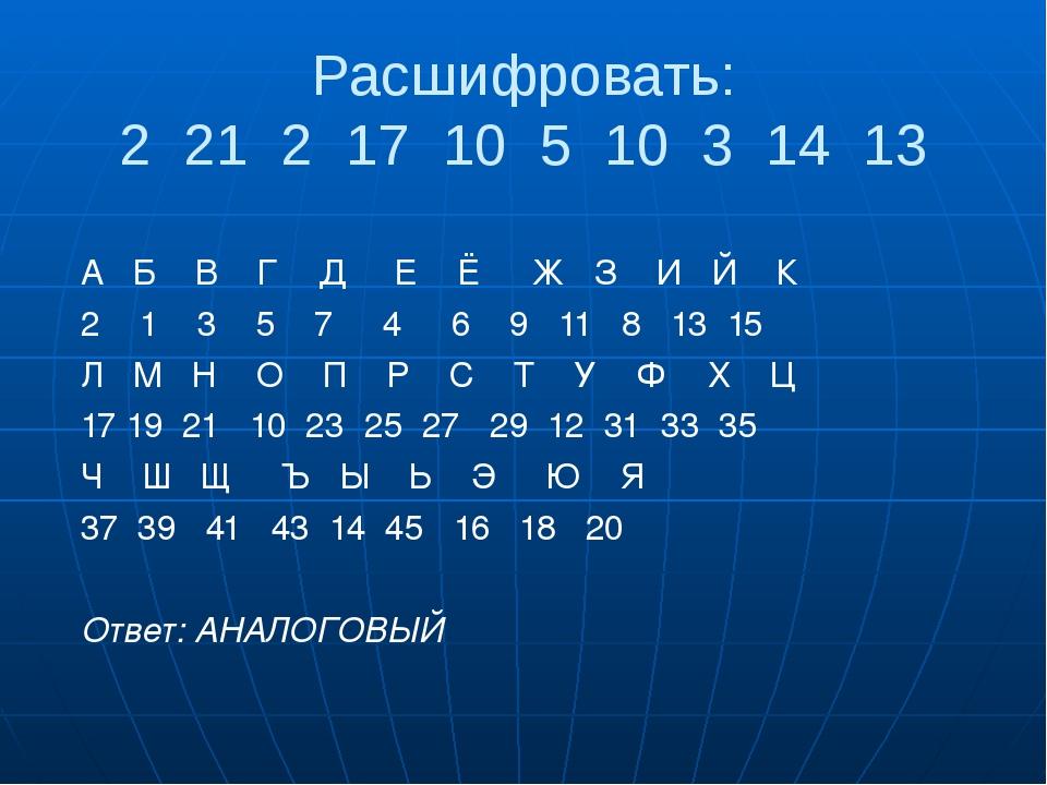 Расшифровать: 2 21 2 17 10 5 10 3 14 13 А Б В Г Д Е Ё Ж З И Й К 2 1 3 5 7 4 6...