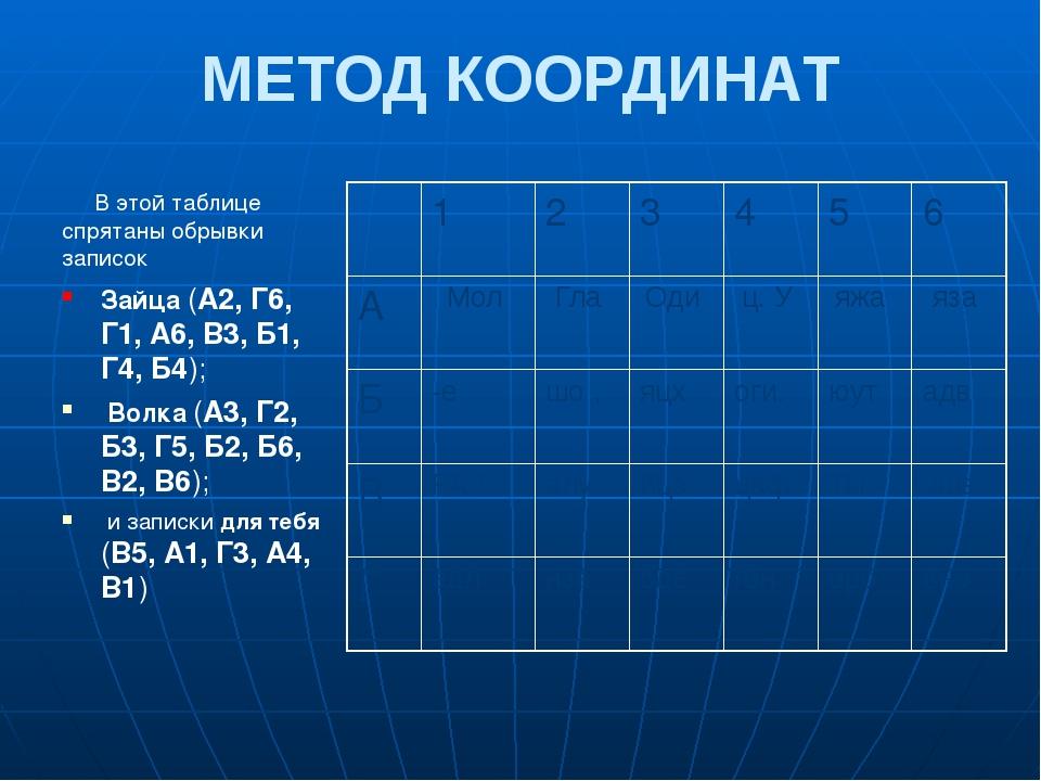 МЕТОД КООРДИНАТ В этой таблице спрятаны обрывки записок Зайца (А2, Г6, Г1, А6...