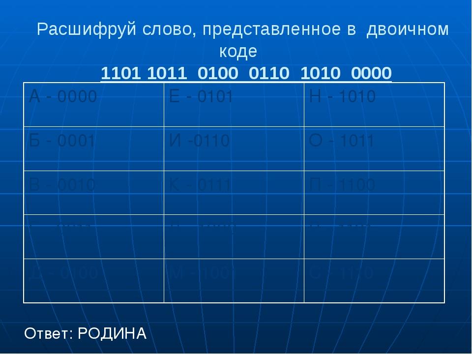 Расшифруй слово, представленное в двоичном коде  1101 1011 0100 0110 1010 00...
