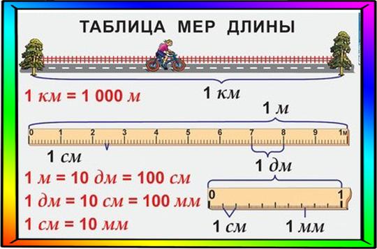 картинки метр это сколько