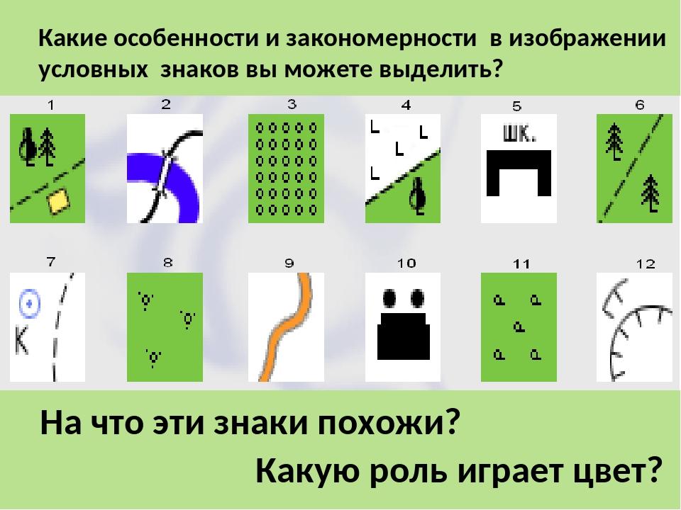 Условные знаки - это символы, обозначающие на планах и картах разные объекты....