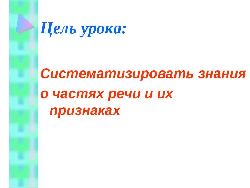 Цель урока: Систематизировать знания о частях речи и их признаках