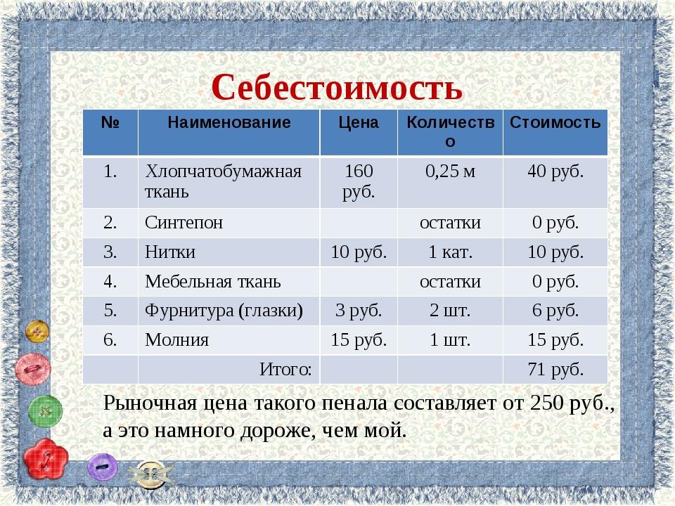 Себестоимость Рыночная цена такого пенала составляет от 250 руб., а это намно...
