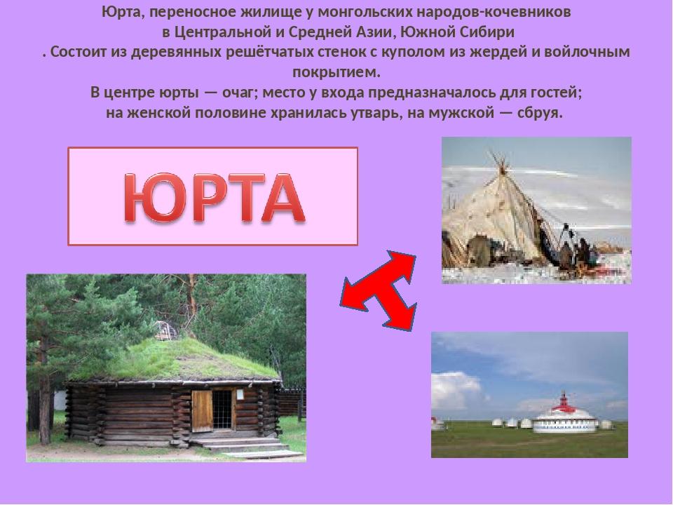 Юрта, переносное жилище у монгольских народов-кочевников в Центральной и Сред...