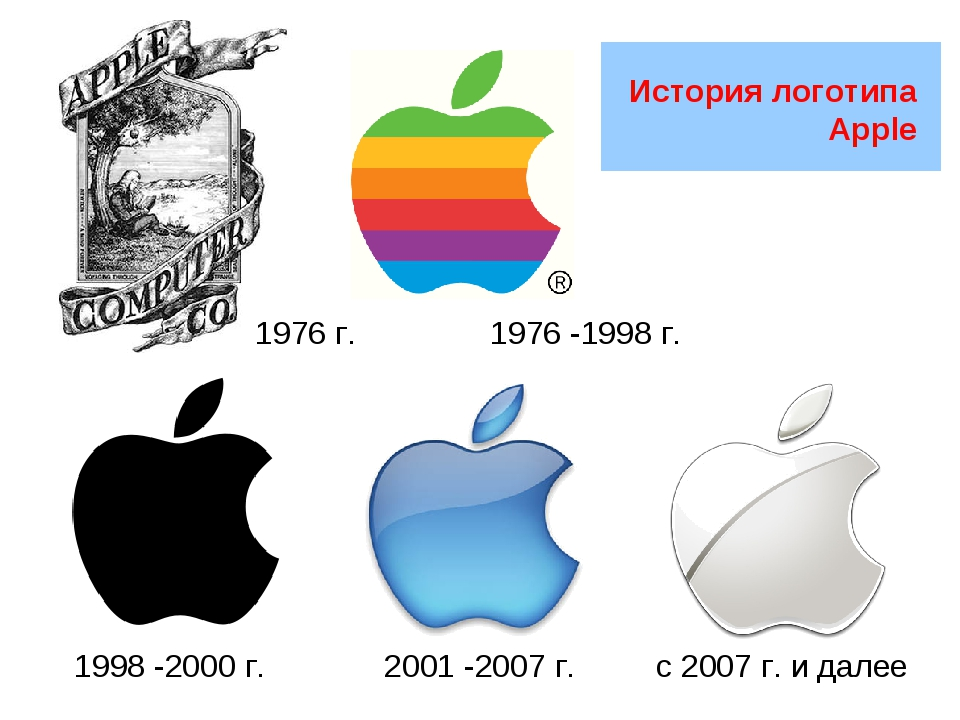 История логотипа Apple 1976 г. 1976 -1998 г. 1998 -2000 г. 2001 -2007 г. с 20...