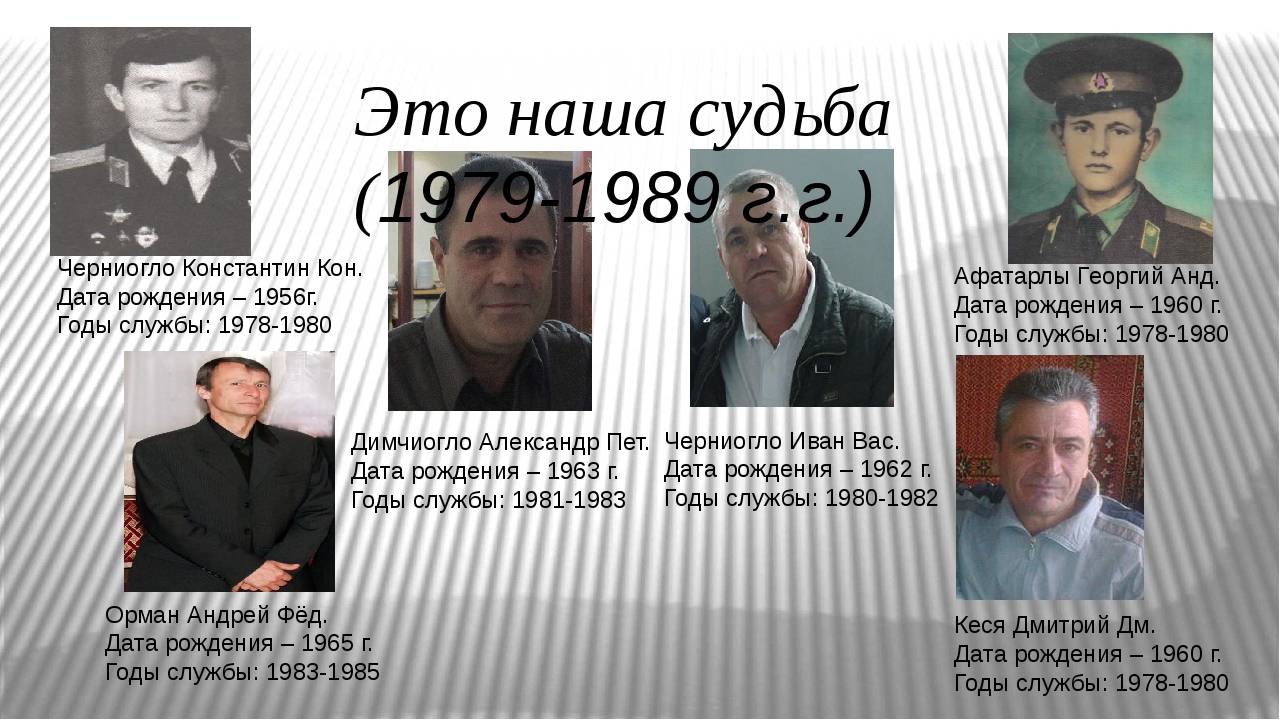 Димчиогло Александр Пет. Дата рождения – 1963 г. Годы службы: 1981-1983 Афата...