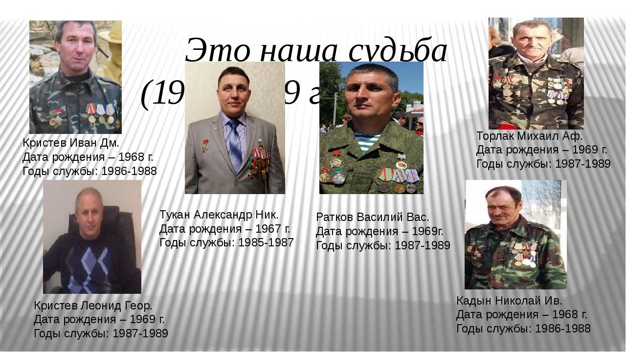 Это наша судьба (1979-1989 г.г.) Кристев Иван Дм. Дата рождения – 1968 г. Го...