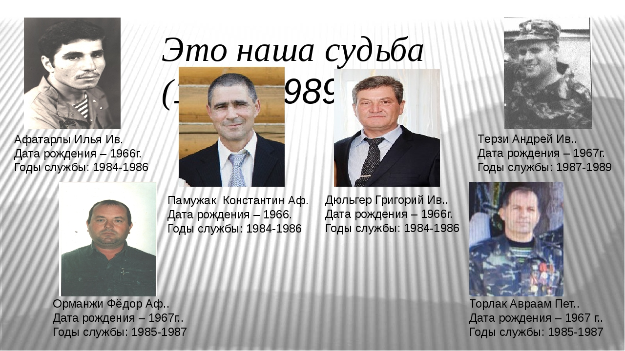 Орманжи Фёдор Аф.. Дата рождения – 1967г.. Годы службы: 1985-1987 Памужак Кон...