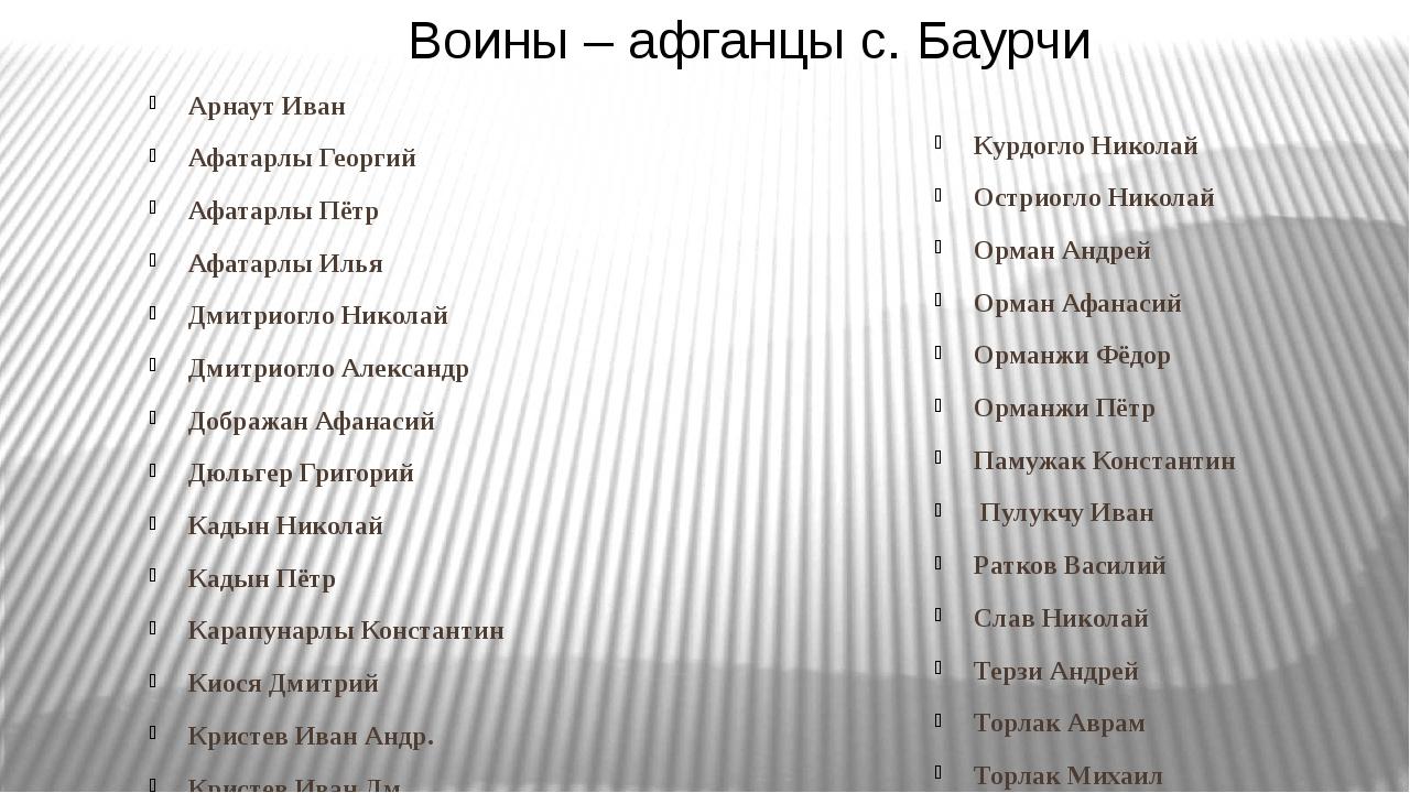 Арнаут Иван Афатарлы Георгий Афатарлы Пётр Афатарлы Илья Дмитриогло Николай Д...
