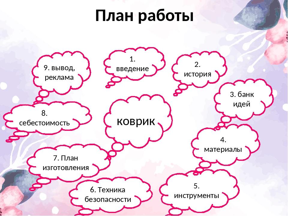 План работы коврик 6. Техника безопасности 5. инструменты 1. введение 9. выво...