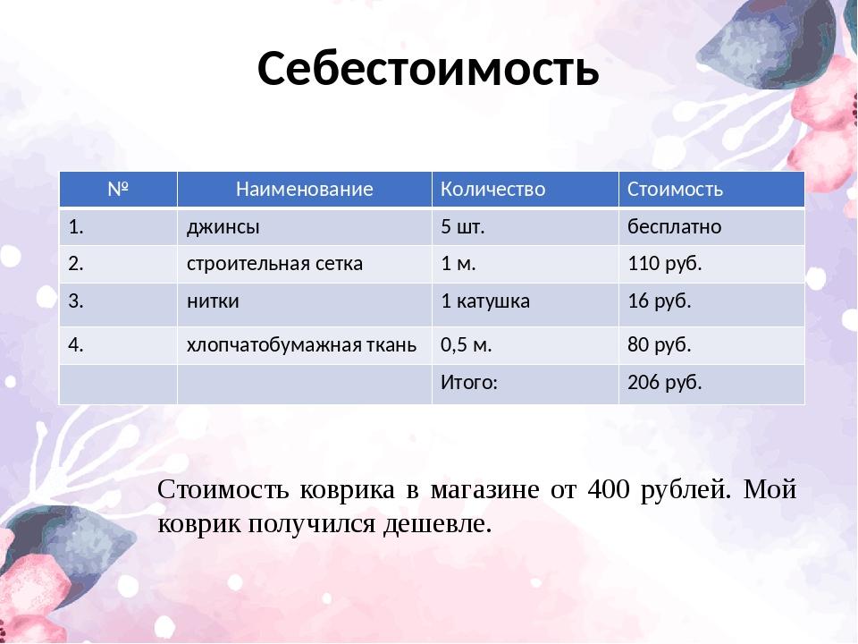 Себестоимость Стоимость коврика в магазине от 400 рублей. Мой коврик получилс...