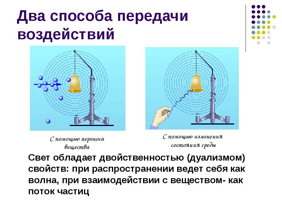 Два способа передачи воздействий Свет обладает двойственностью (дуализмом) св...