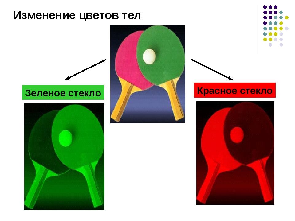 Изменение цветов тел Зеленое стекло Красное стекло