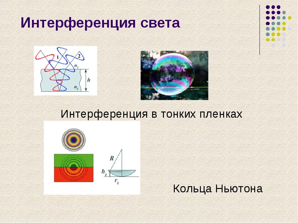 Интерференция света Интерференция в тонких пленках Кольца Ньютона