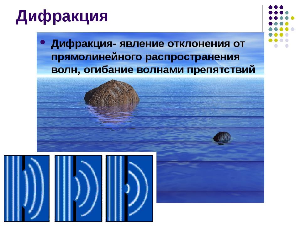 Дифракция Дифракция- явление отклонения от прямолинейного распространения вол...