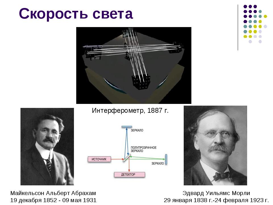 Скорость света Интерферометр, 1887 г.